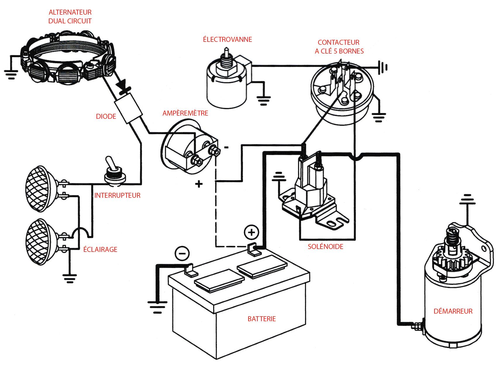 Schéma électrique tracteur tondeuse autoportée