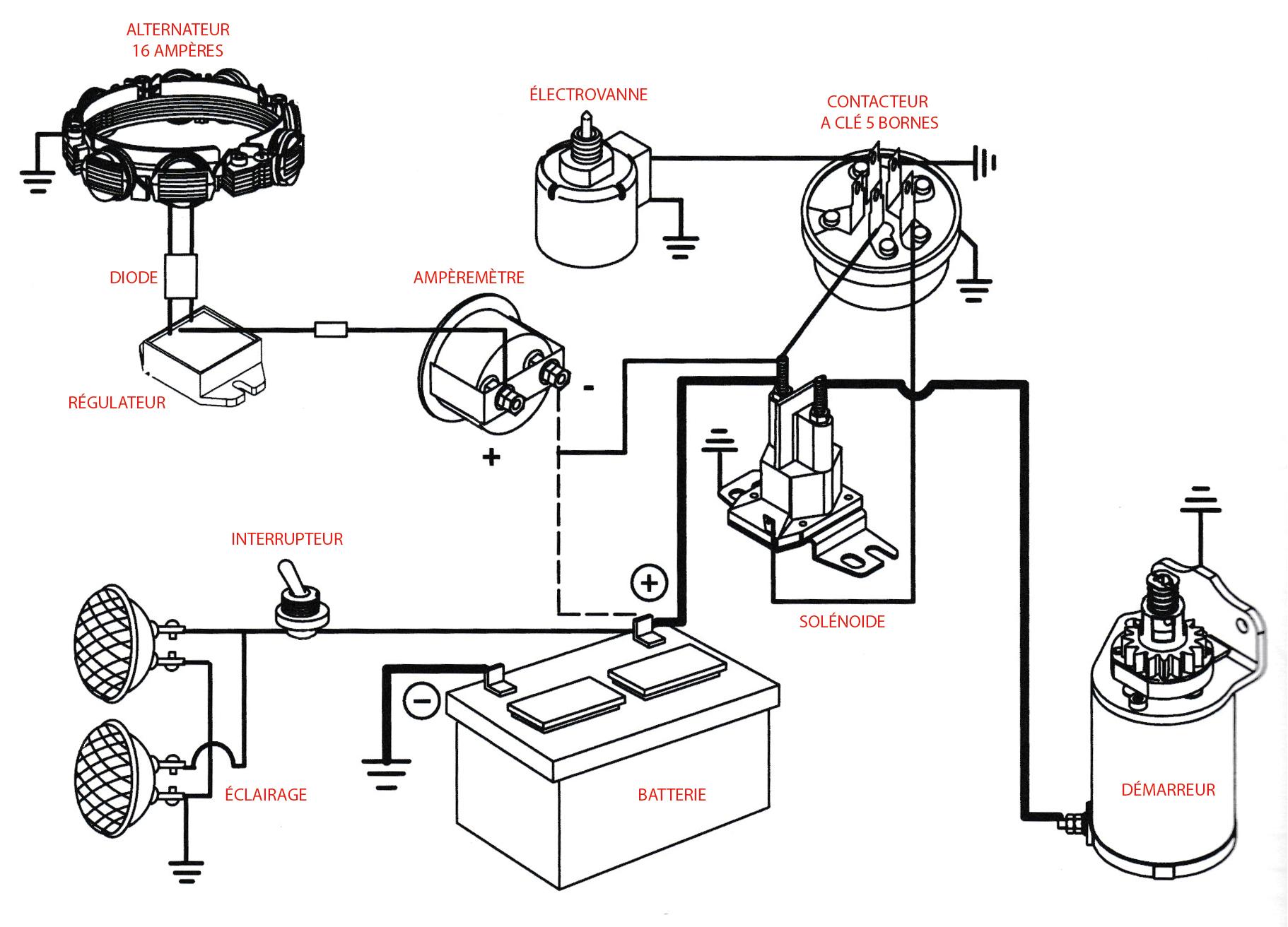 Schéma électrique avec Alternateur 16 Ampères et Contacteur à Clé 5 Bornes